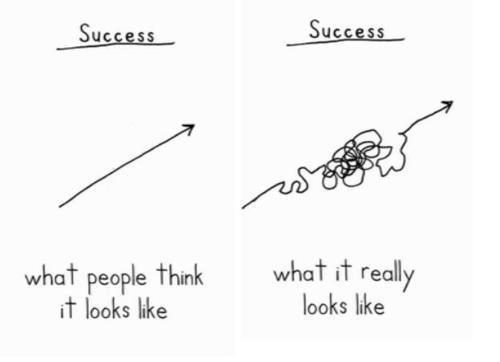 Success-Imagined-vs-Reality